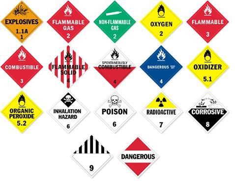 Dangerous Goods 2 Day Course Courses Cairns Truck School